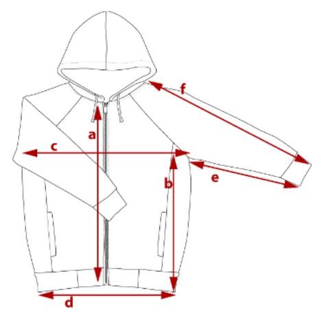 bluza wymiary do przymiary